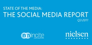 NIELSEN: Social Media Report: Q3 2011