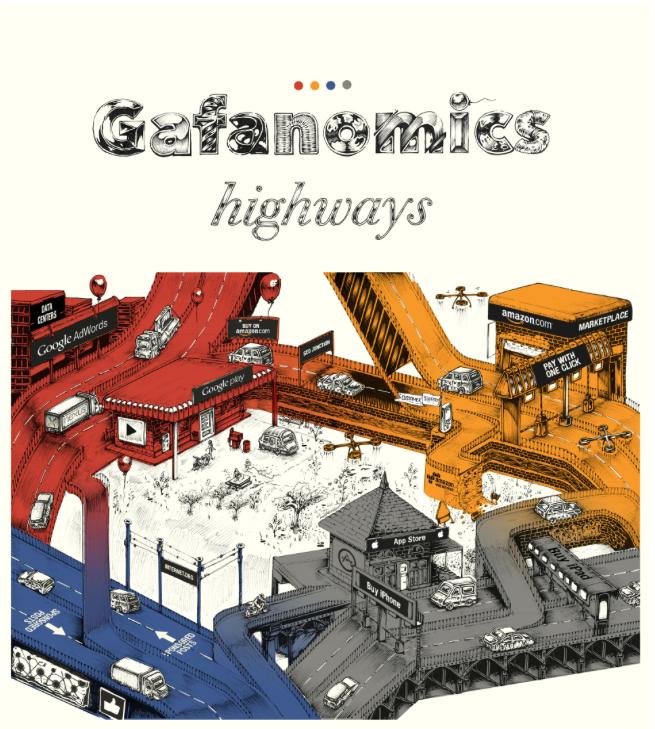 GAFAnomics-Highways-Destaque