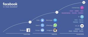 fb-roadmap